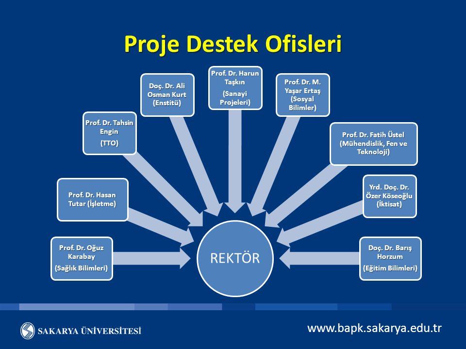 Proje Destek Ofisleri www.bapk.sakarya.edu.tr REKTÖR