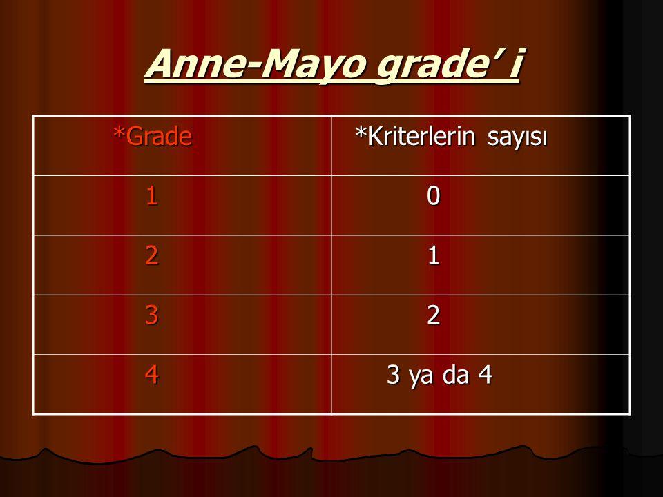 Anne-Mayo grade' i *Grade *Kriterlerin sayısı 1 2 3 4 3 ya da 4