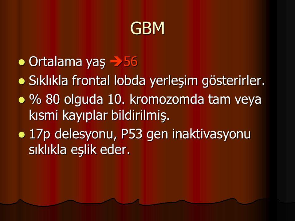 GBM Ortalama yaş 56 Sıklıkla frontal lobda yerleşim gösterirler.