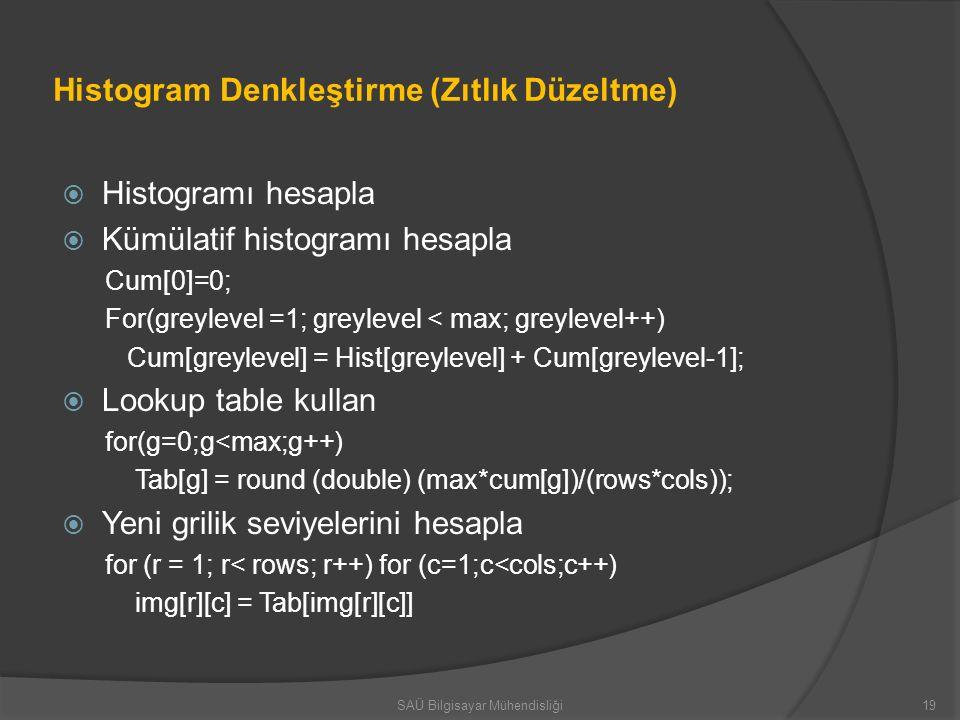 Histogram Denkleştirme (Zıtlık Düzeltme)