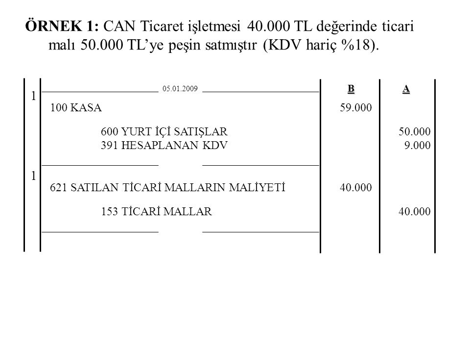 ÖRNEK 1: CAN Ticaret işletmesi 40. 000 TL değerinde ticari malı 50