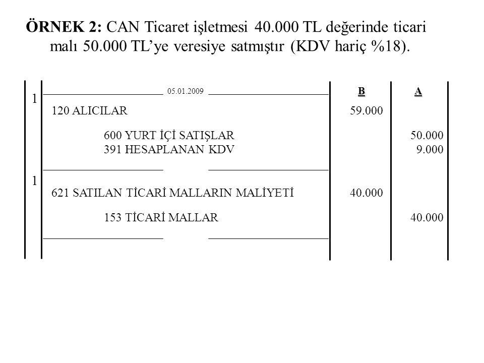 ÖRNEK 2: CAN Ticaret işletmesi 40. 000 TL değerinde ticari malı 50