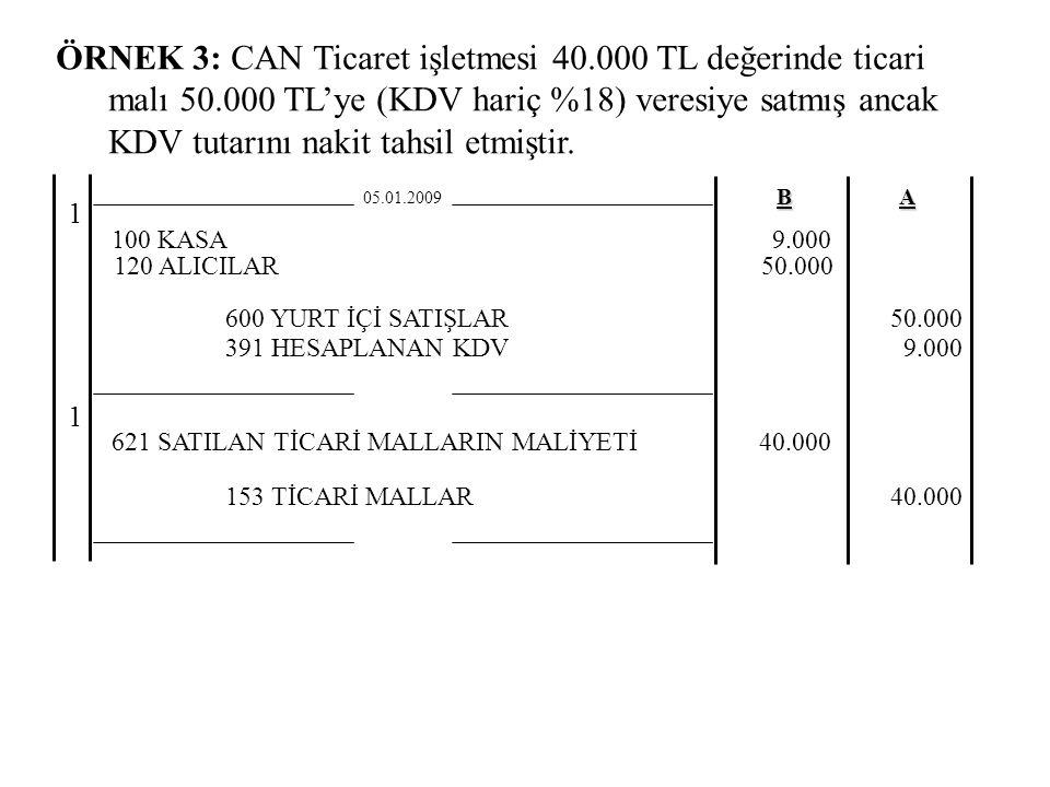 ÖRNEK 3: CAN Ticaret işletmesi 40. 000 TL değerinde ticari malı 50
