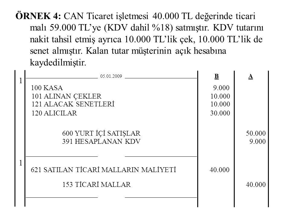 ÖRNEK 4: CAN Ticaret işletmesi 40. 000 TL değerinde ticari malı 59