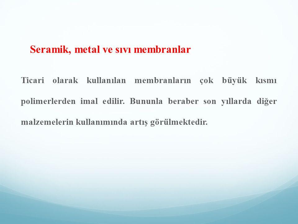 Seramik, metal ve sıvı membranlar