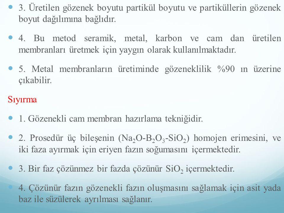 3. Üretilen gözenek boyutu partikül boyutu ve partiküllerin gözenek boyut dağılımına bağlıdır.