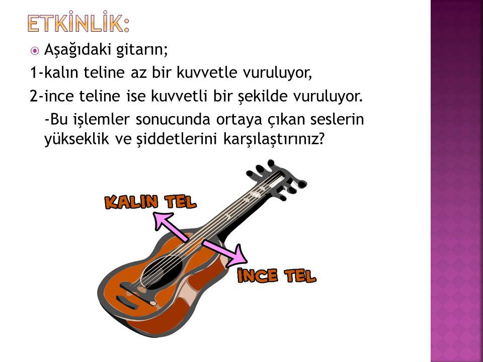 ETKİNLİK: Aşağıdaki gitarın; 1-kalın teline az bir kuvvetle vuruluyor,