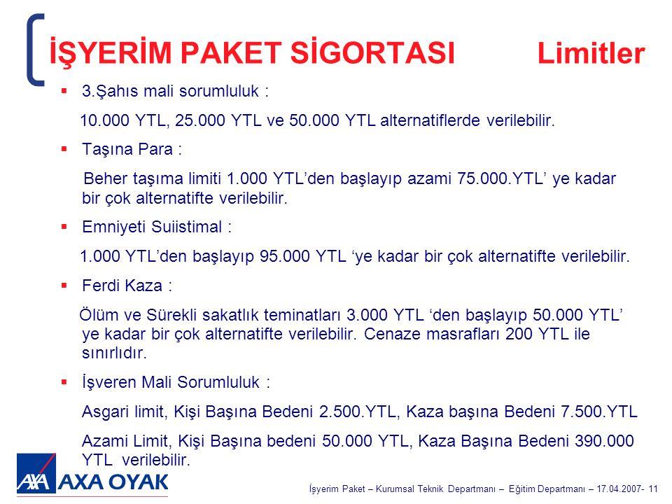 İŞYERİM PAKET SİGORTASI Limitler