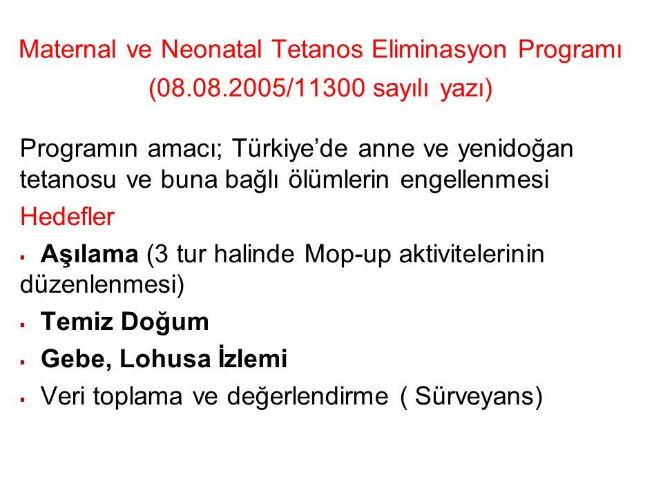 Maternal ve Neonatal Tetanos Eliminasyon Programı (08. 08