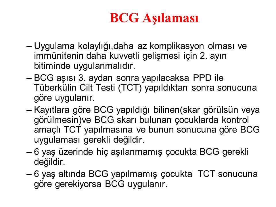 BCG Aşılaması Uygulama kolaylığı,daha az komplikasyon olması ve immünitenin daha kuvvetli gelişmesi için 2. ayın bitiminde uygulanmalıdır.