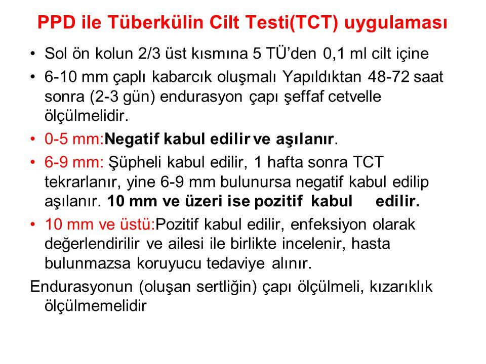 PPD ile Tüberkülin Cilt Testi(TCT) uygulaması