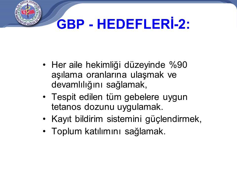 GBP - HEDEFLERİ-2: Her aile hekimliği düzeyinde %90 aşılama oranlarına ulaşmak ve devamlılığını sağlamak,