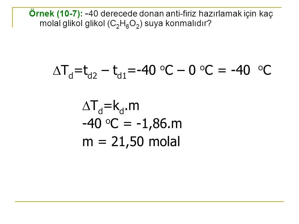 Td=td2 – td1=-40 oC – 0 oC = -40 oC