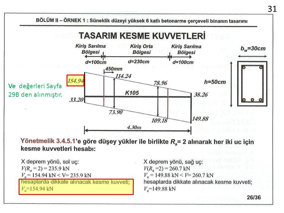 31 Ve değerleri Sayfa 29B den alınmıştır.