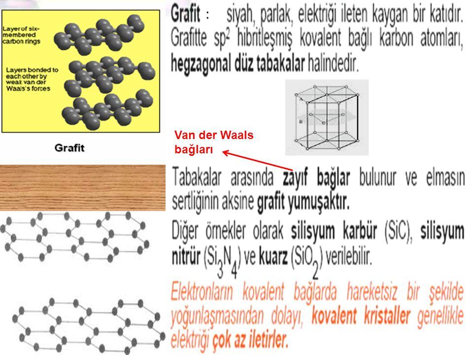 Van der Waals bağları 23