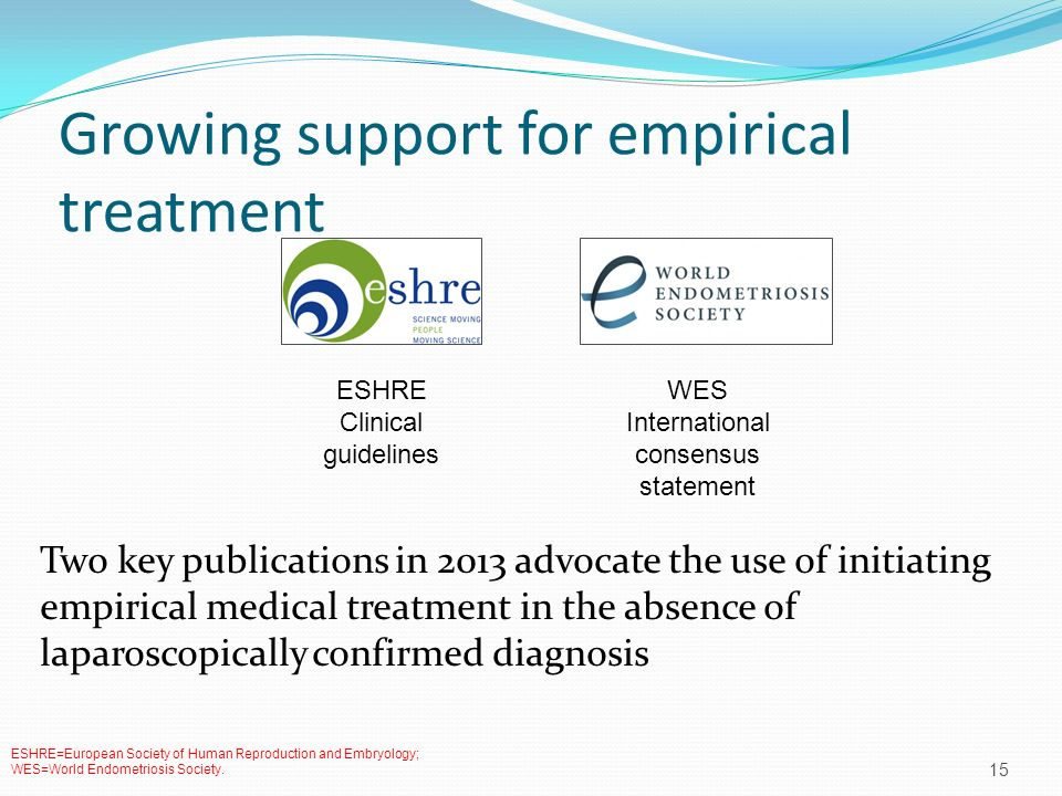 Growing support for empirical treatment