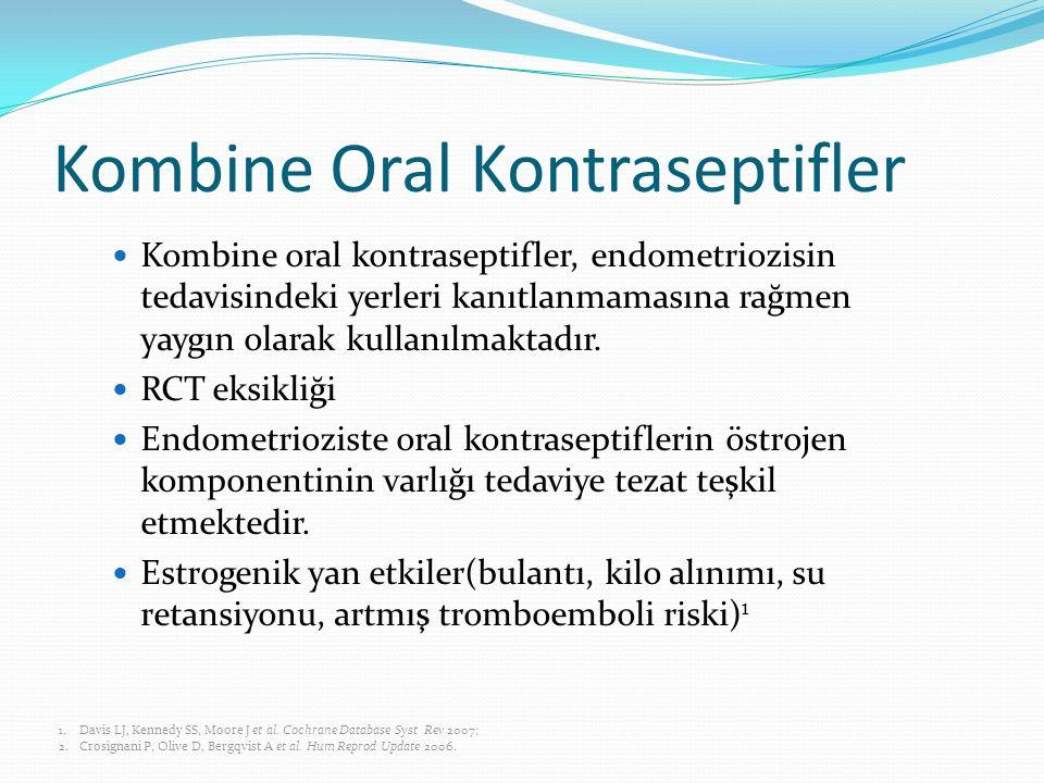 Kombine Oral Kontraseptifler