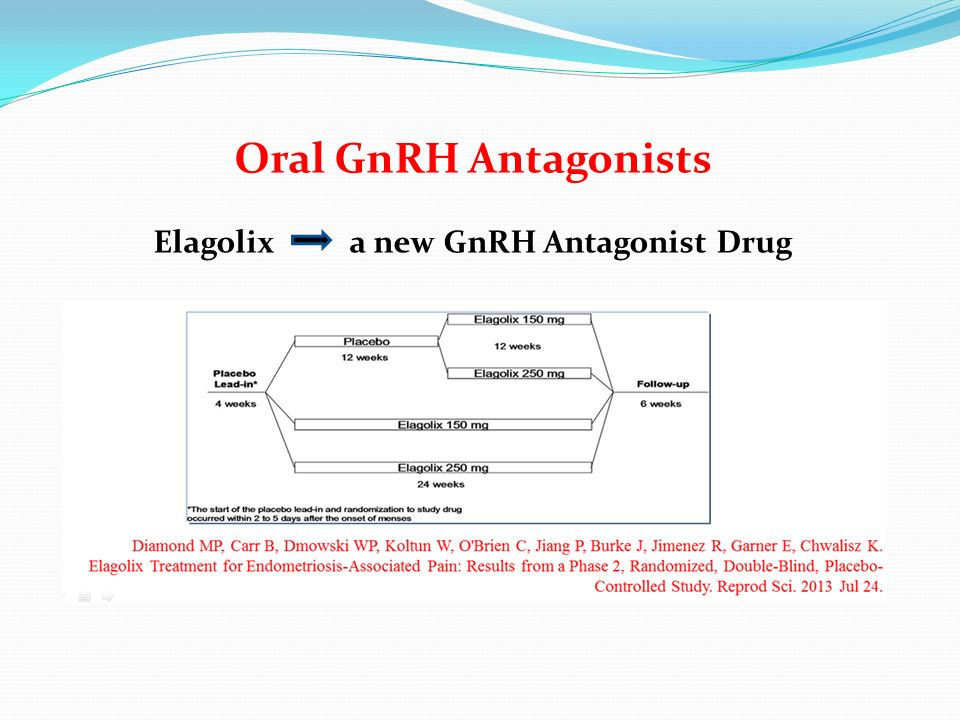 Elagolix a new GnRH Antagonist Drug