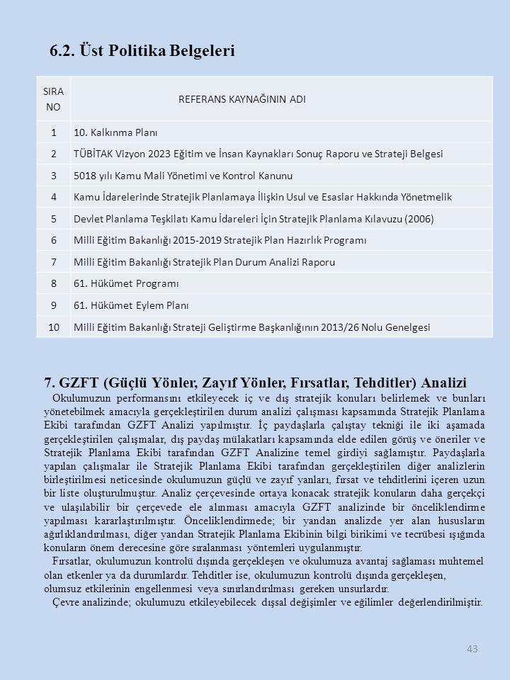 6.2. Üst Politika Belgeleri