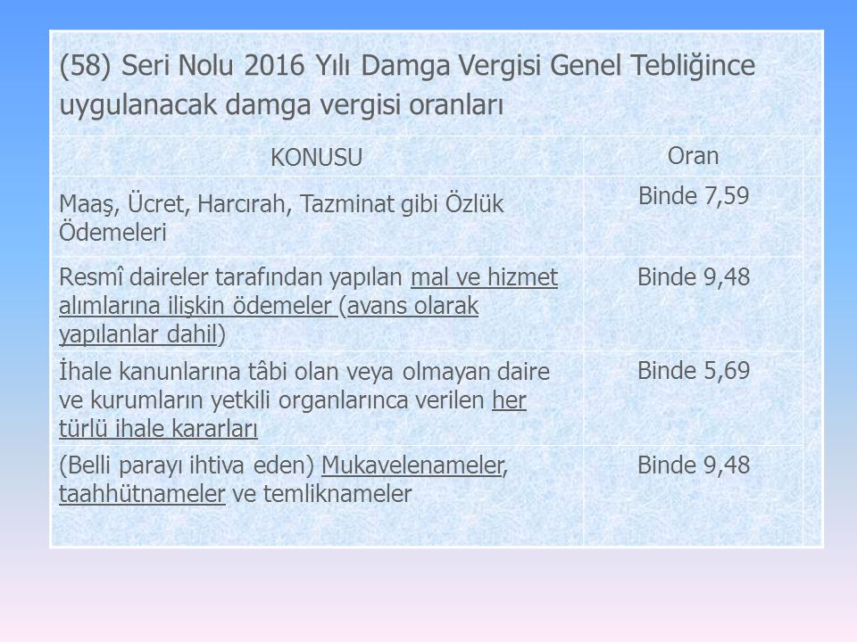 (58) Seri Nolu 2016 Yılı Damga Vergisi Genel Tebliğince uygulanacak damga vergisi oranları