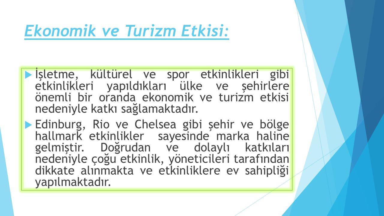 Ekonomik ve Turizm Etkisi: