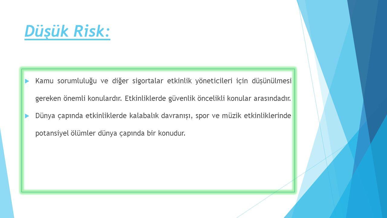Düşük Risk: