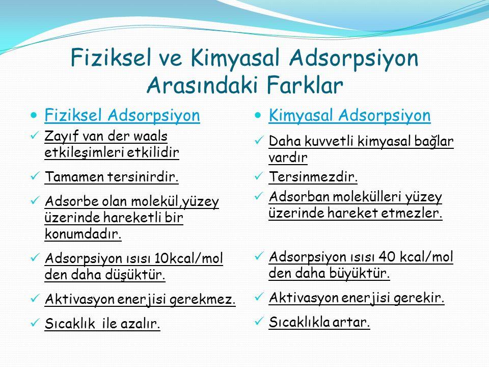 Fiziksel ve Kimyasal Adsorpsiyon Arasındaki Farklar