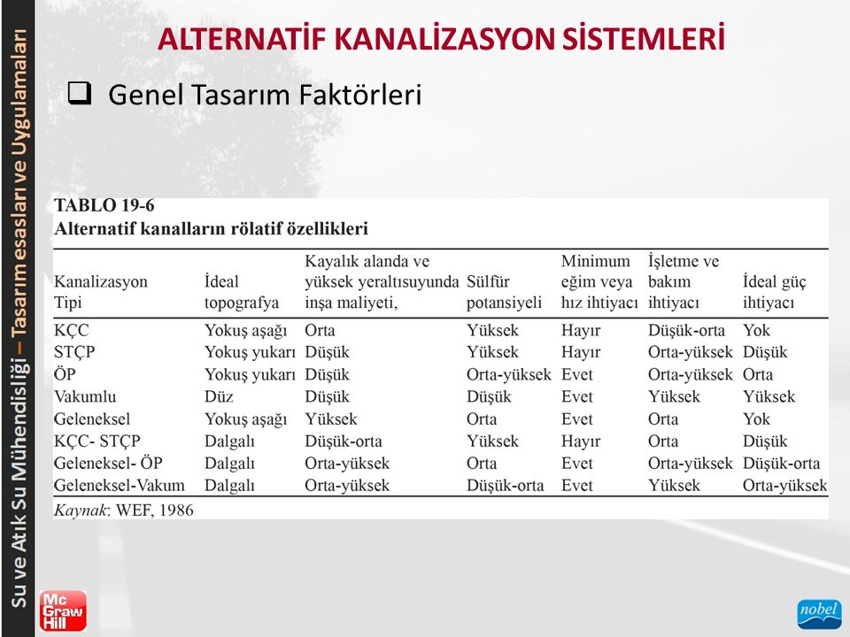 ALTERNATİF KANALİZASYON SİSTEMLERİ