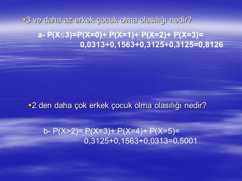b- P(X>2)= P(X=3)+ P(X=4)+ P(X=5)=