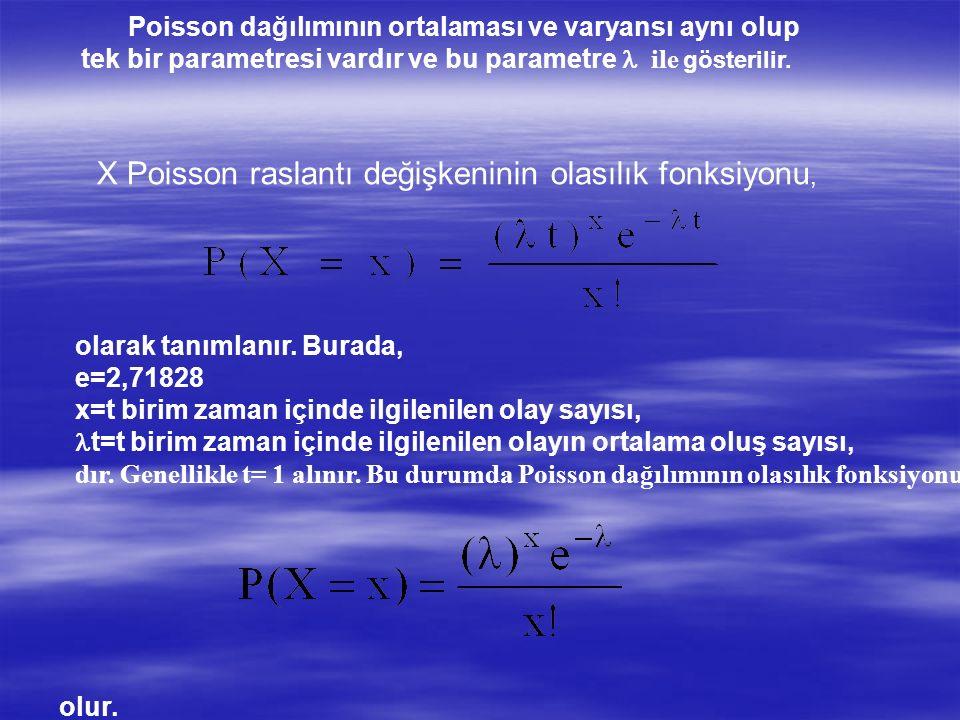 X Poisson raslantı değişkeninin olasılık fonksiyonu,