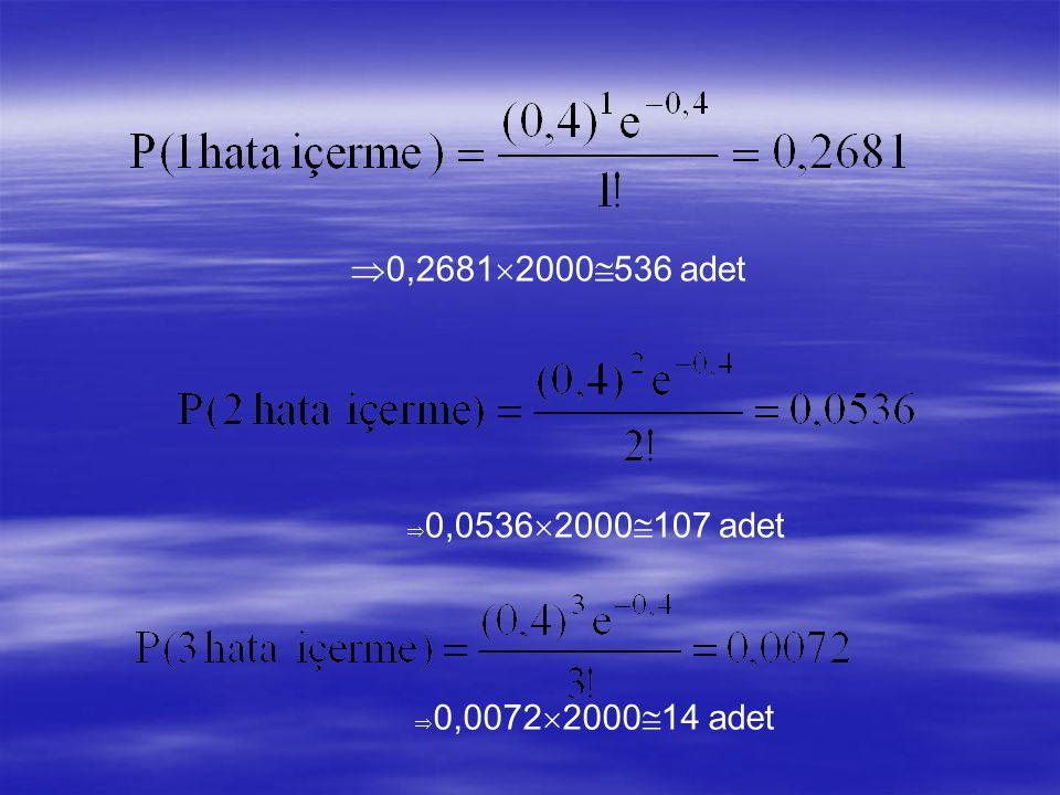 0,26812000536 adet 0,05362000107 adet 0,0072200014 adet