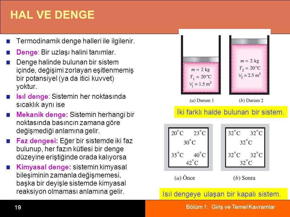 HAL VE DENGE İki farklı halde bulunan bir sistem.