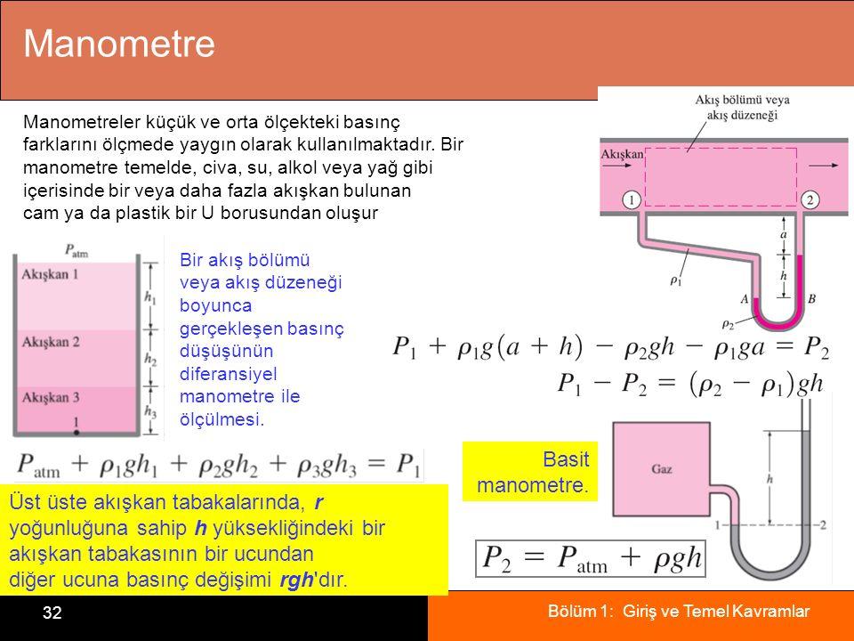 Manometre Basit manometre. Üst üste akışkan tabakalarında, r