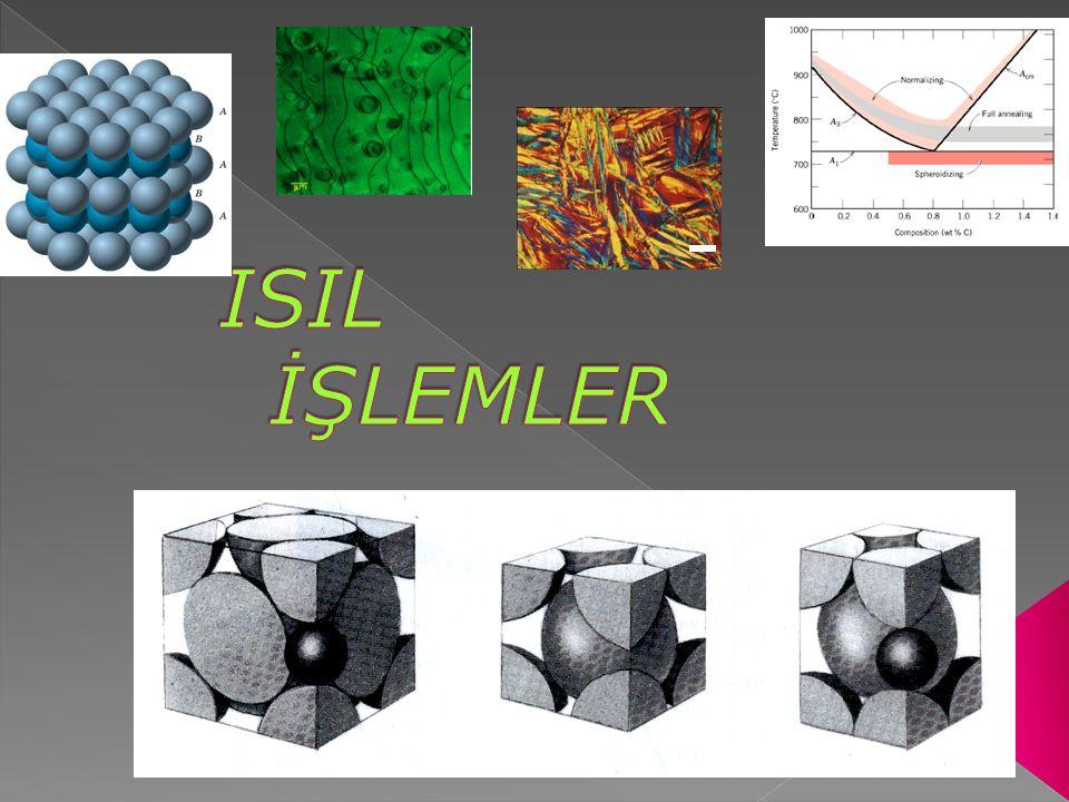 ISIL İŞLEMLER