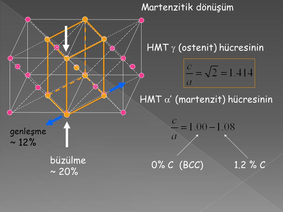 HMT  (ostenit) hücresinin
