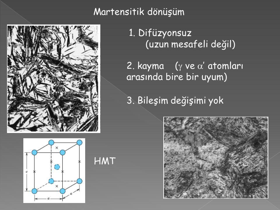 Martensitik dönüşüm 1. Difüzyonsuz (uzun mesafeli değil) 2. kayma ( ve ' atomları arasında bire bir uyum)