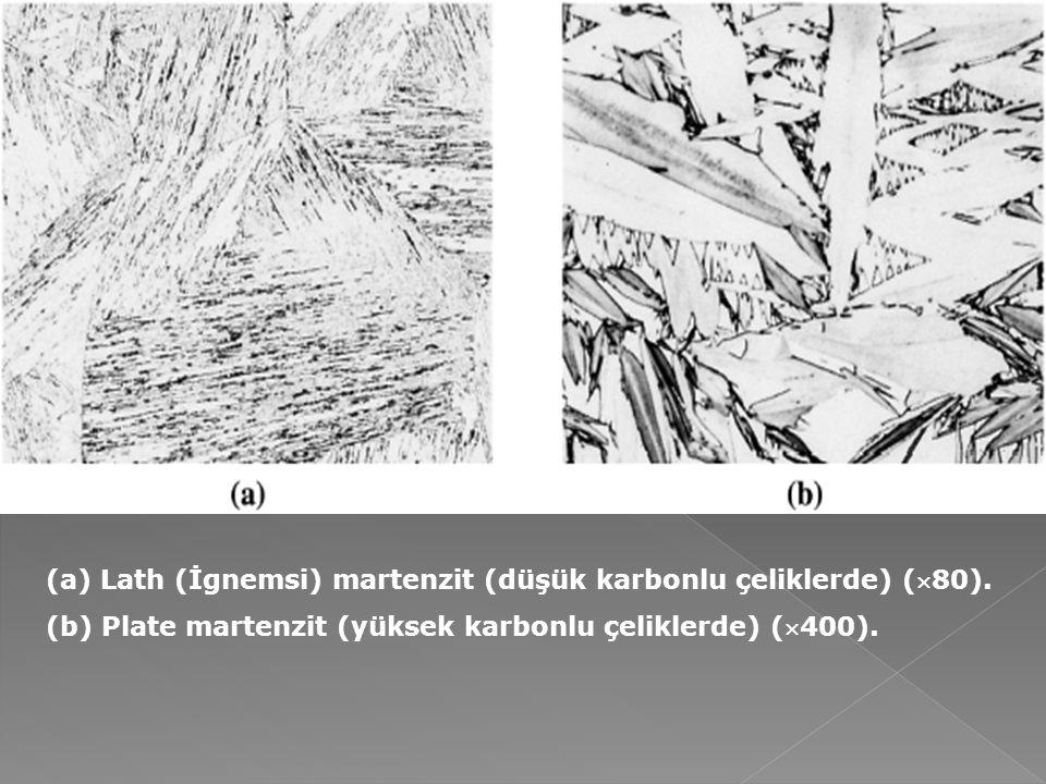 Lath (İgnemsi) martenzit (düşük karbonlu çeliklerde) (80).