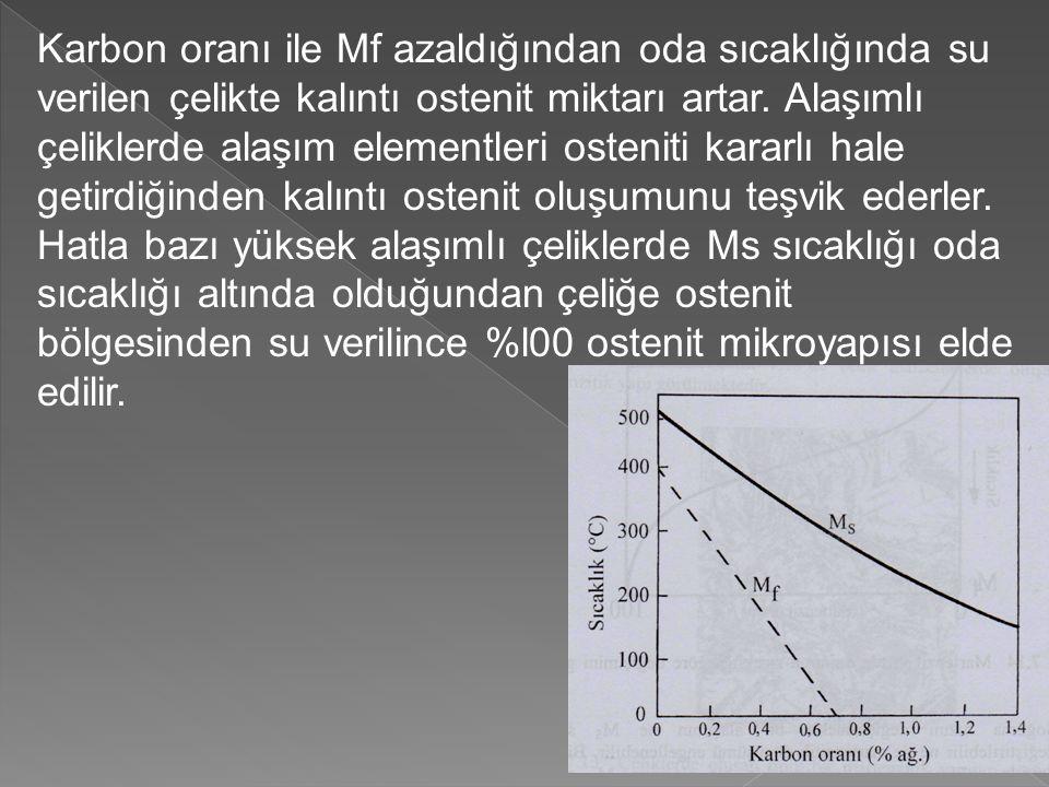 Karbon oranı ile Mf azaldığından oda sıcaklığında su verilen çelikte kalıntı ostenit miktarı artar.