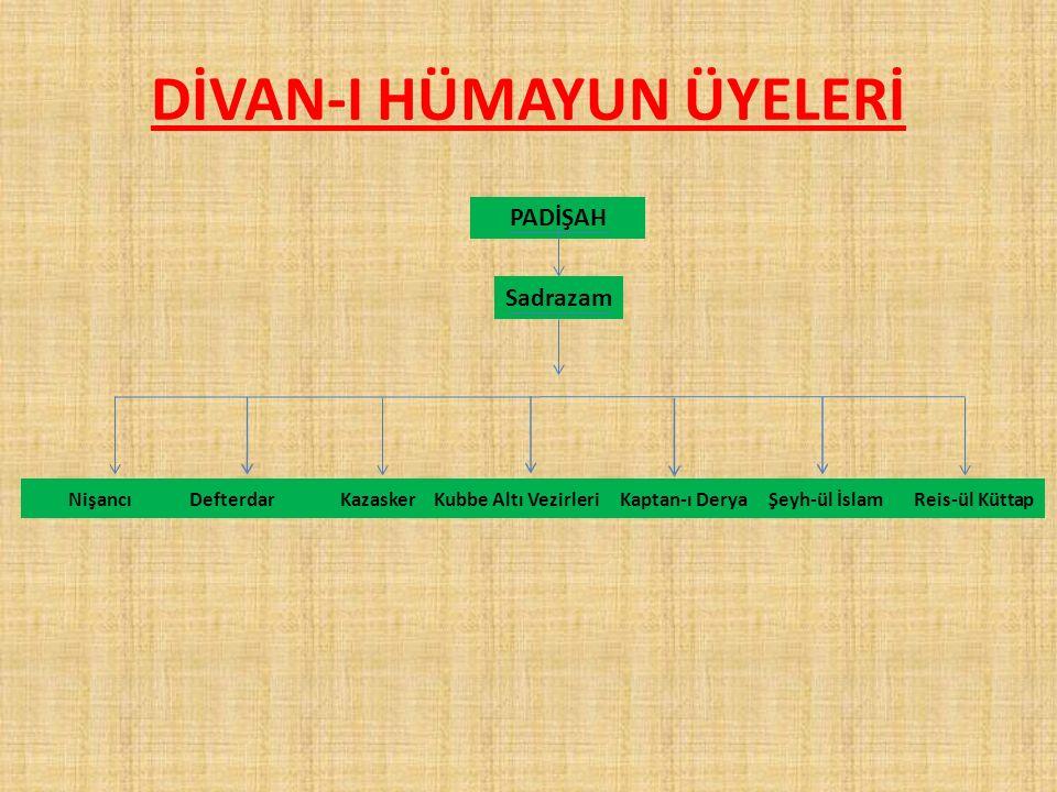 DİVAN-I HÜMAYUN ÜYELERİ