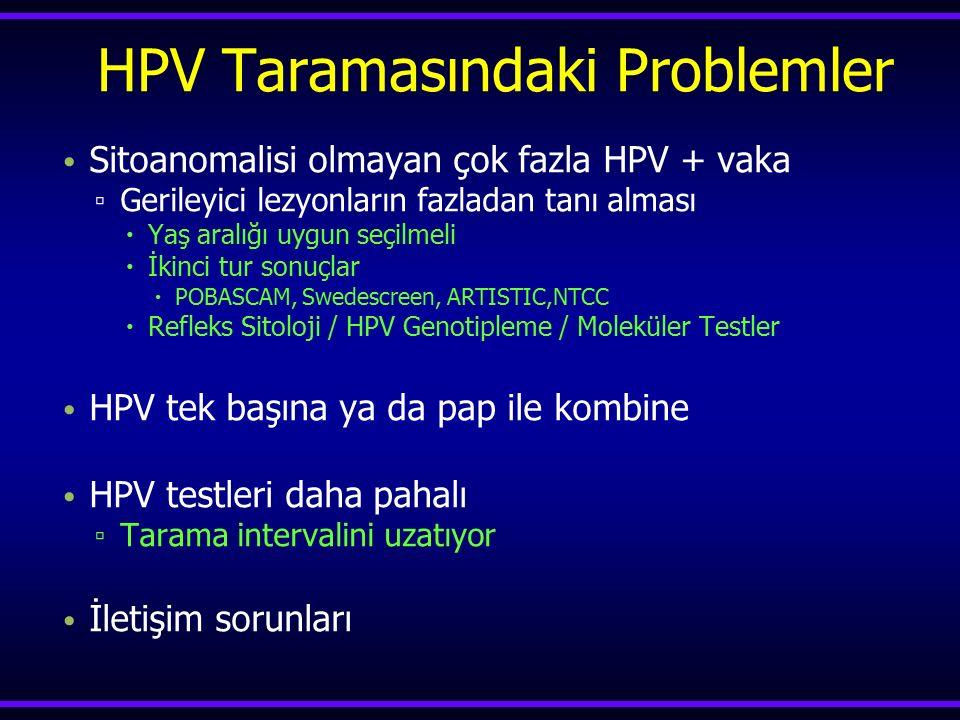 HPV Taramasındaki Problemler