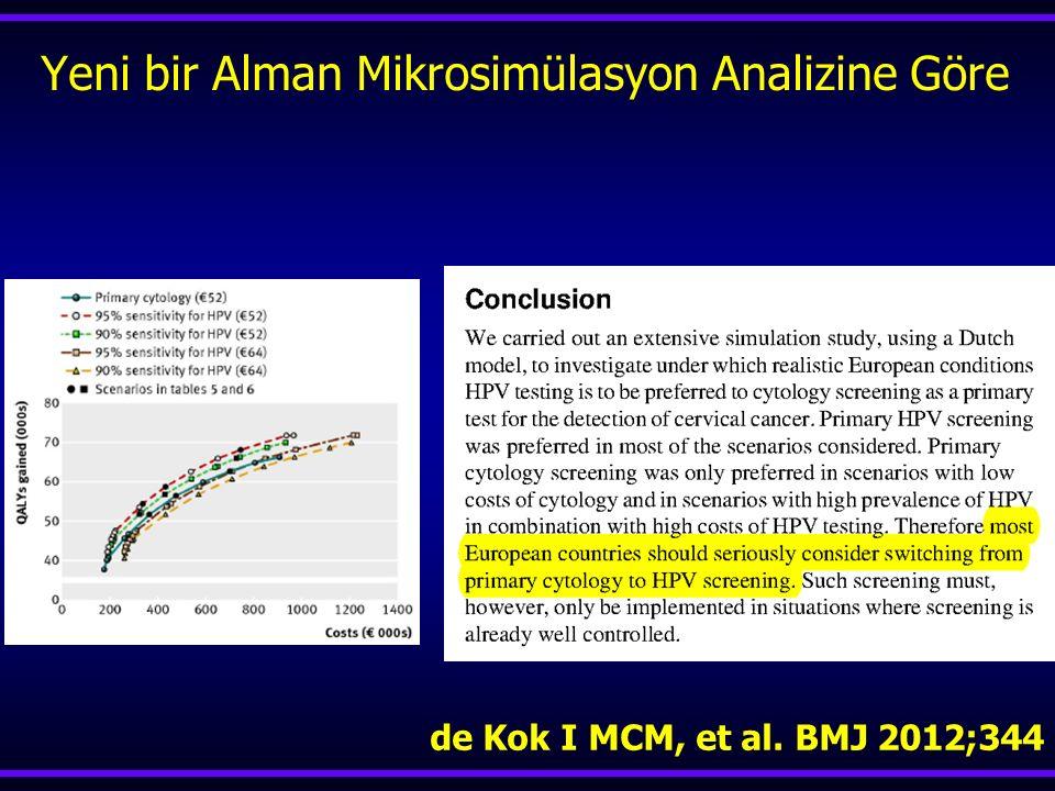 Yeni bir Alman Mikrosimülasyon Analizine Göre