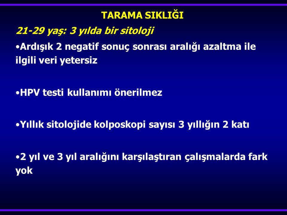 TARAMA SIKLIĞI 21-29 yaş: 3 yılda bir sitoloji. Ardışık 2 negatif sonuç sonrası aralığı azaltma ile ilgili veri yetersiz.