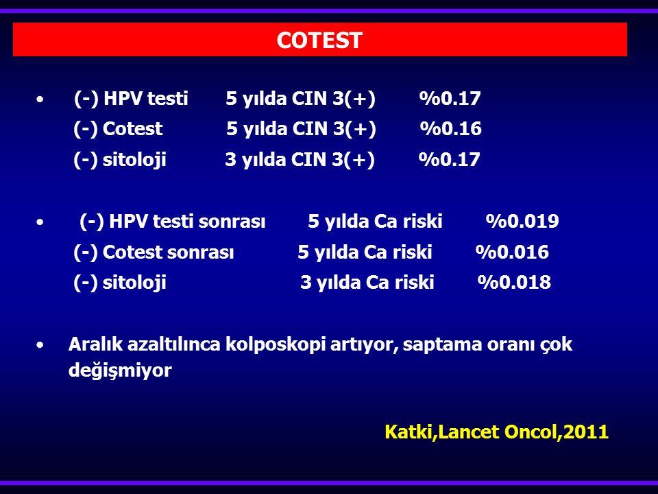COTEST (-) HPV testi 5 yılda CIN 3(+) %0.17