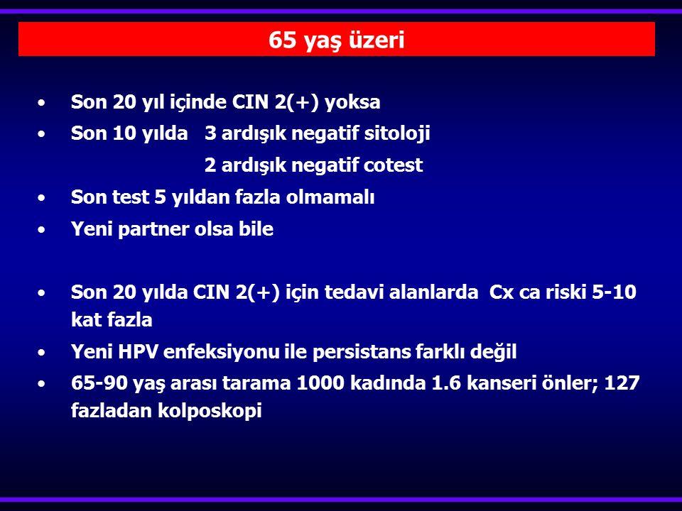 65 yaş üzeri Son 20 yıl içinde CIN 2(+) yoksa