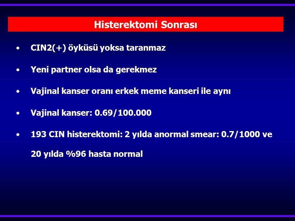 Histerektomi Sonrası CIN2(+) öyküsü yoksa taranmaz