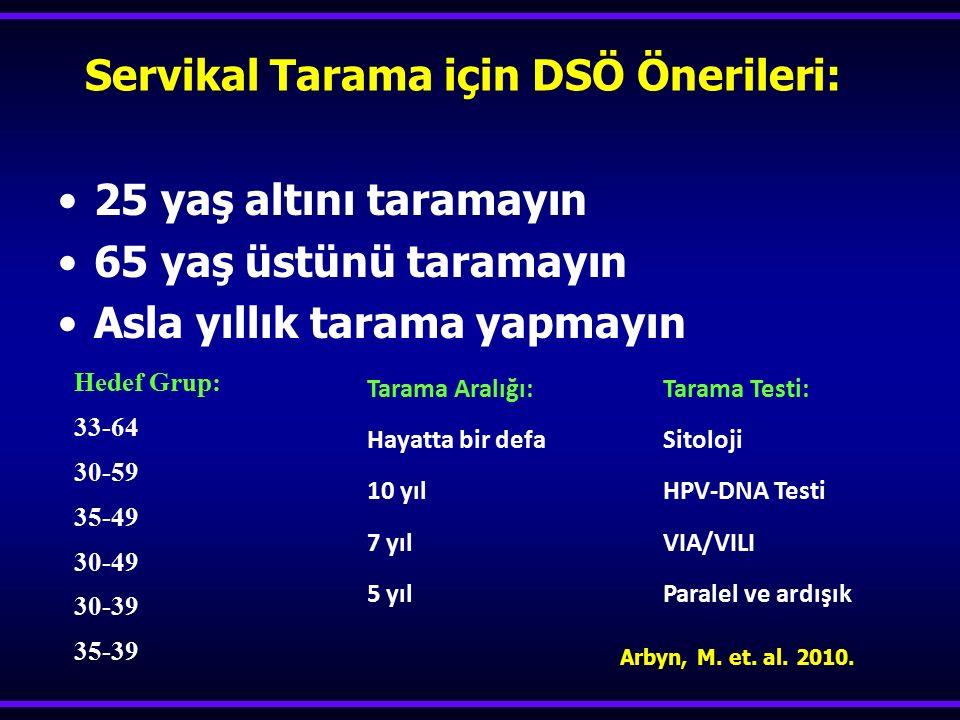 Servikal Tarama için DSÖ Önerileri: