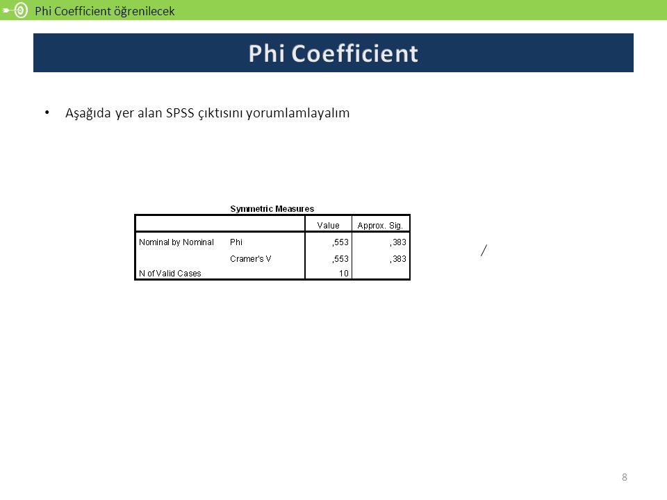 Phi Coefficient Aşağıda yer alan SPSS çıktısını yorumlamlayalım
