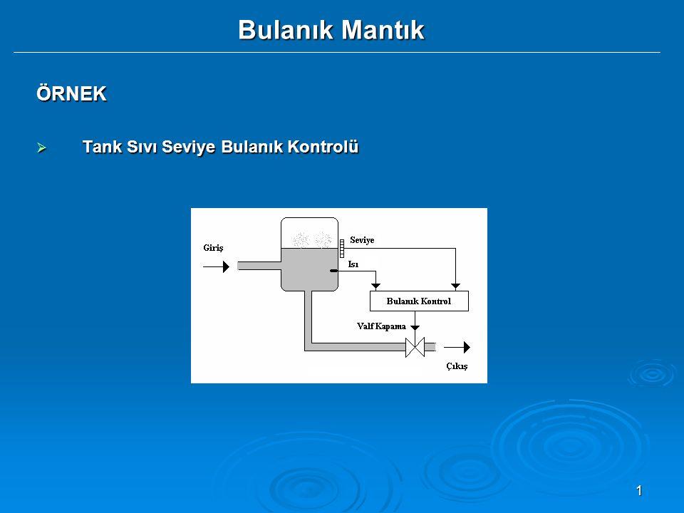 ÖRNEK Tank Sıvı Seviye Bulanık Kontrolü