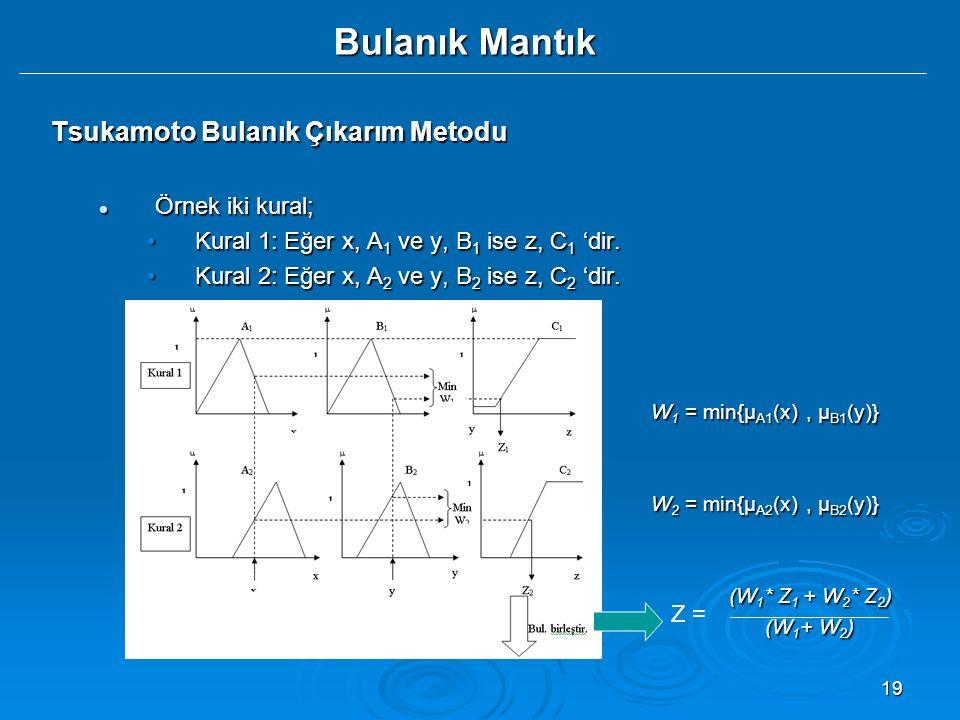 Bulanık Mantık Tsukamoto Bulanık Çıkarım Metodu Örnek iki kural;