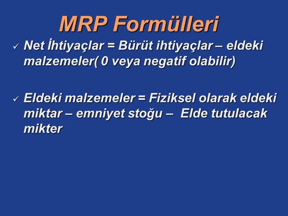 MRP Formülleri Net İhtiyaçlar = Bürüt ihtiyaçlar – eldeki malzemeler( 0 veya negatif olabilir)